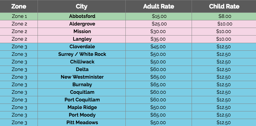 Valley Airporter rates