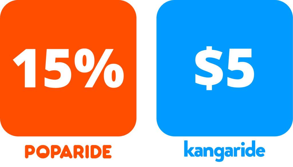 Kangaride pricing